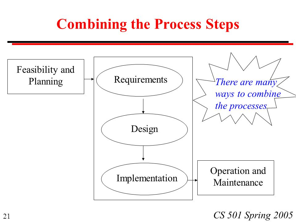 Combining the Process Steps
