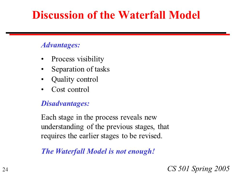 Cs 501 software engineering ppt video online download for Advantages and disadvantages of waterfall model