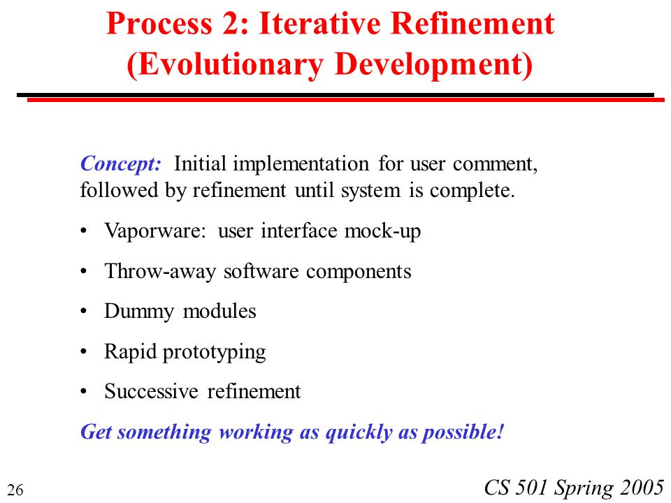 Process 2: Iterative Refinement (Evolutionary Development)