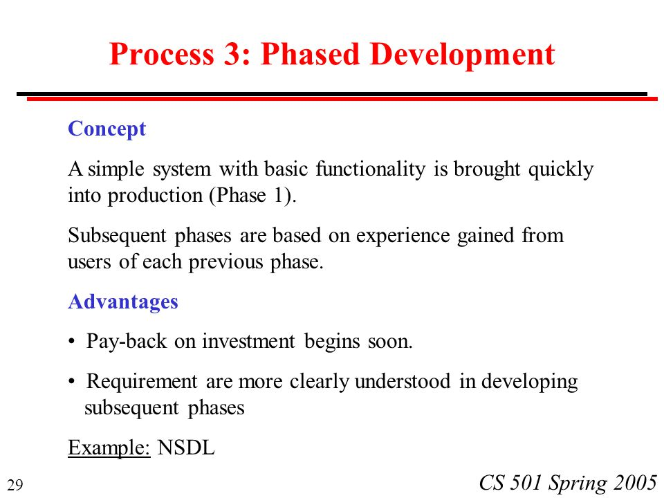 Process 3: Phased Development