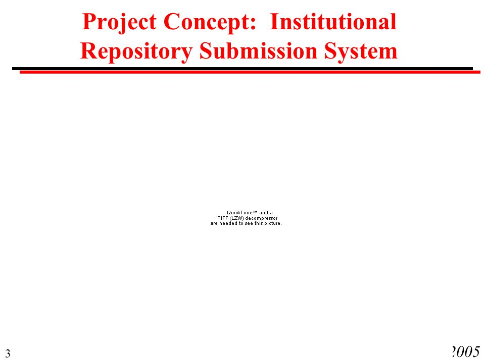 Project Concept: Institutional Repository Submission System