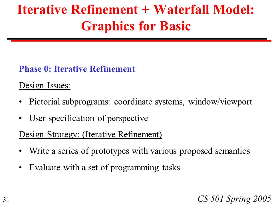 Iterative Refinement + Waterfall Model: Graphics for Basic