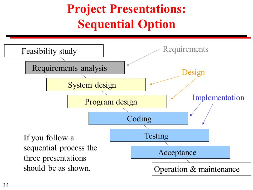 Project Presentations: Sequential Option