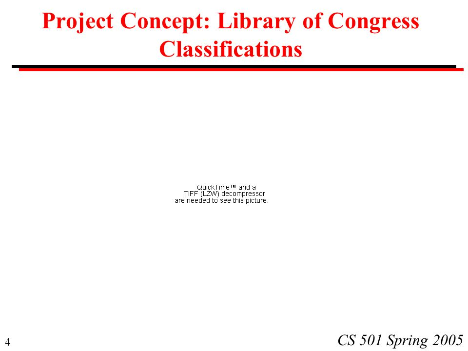 Project Concept: Library of Congress Classifications