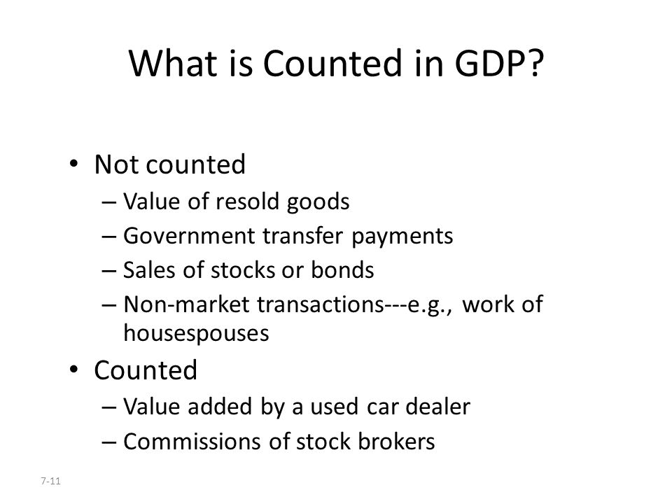 What is Counted in GDP Not counted Counted Value of resold goods