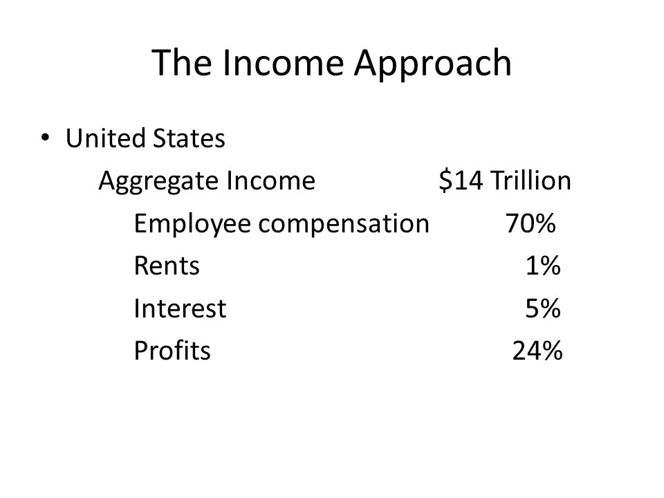 The Income Approach United States Aggregate Income $14 Trillion