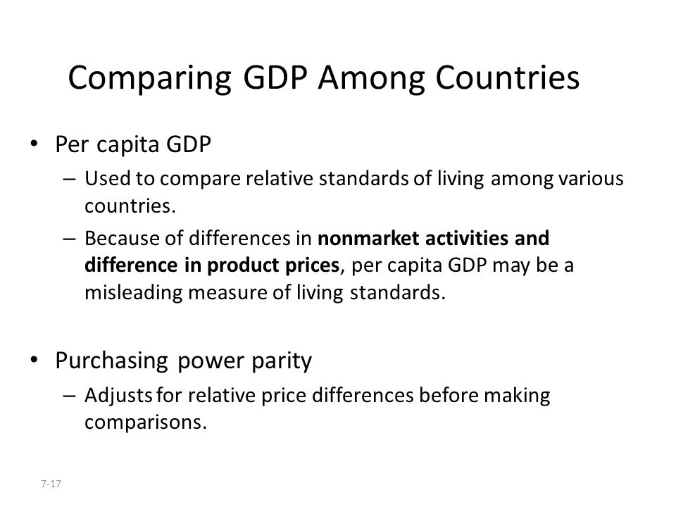 Comparing GDP Among Countries
