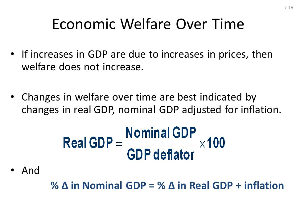 Economic Welfare Over Time