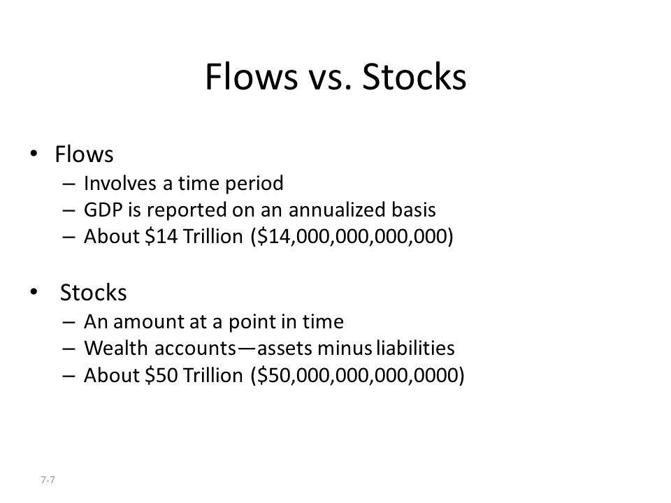 Flows vs. Stocks Flows Stocks Involves a time period