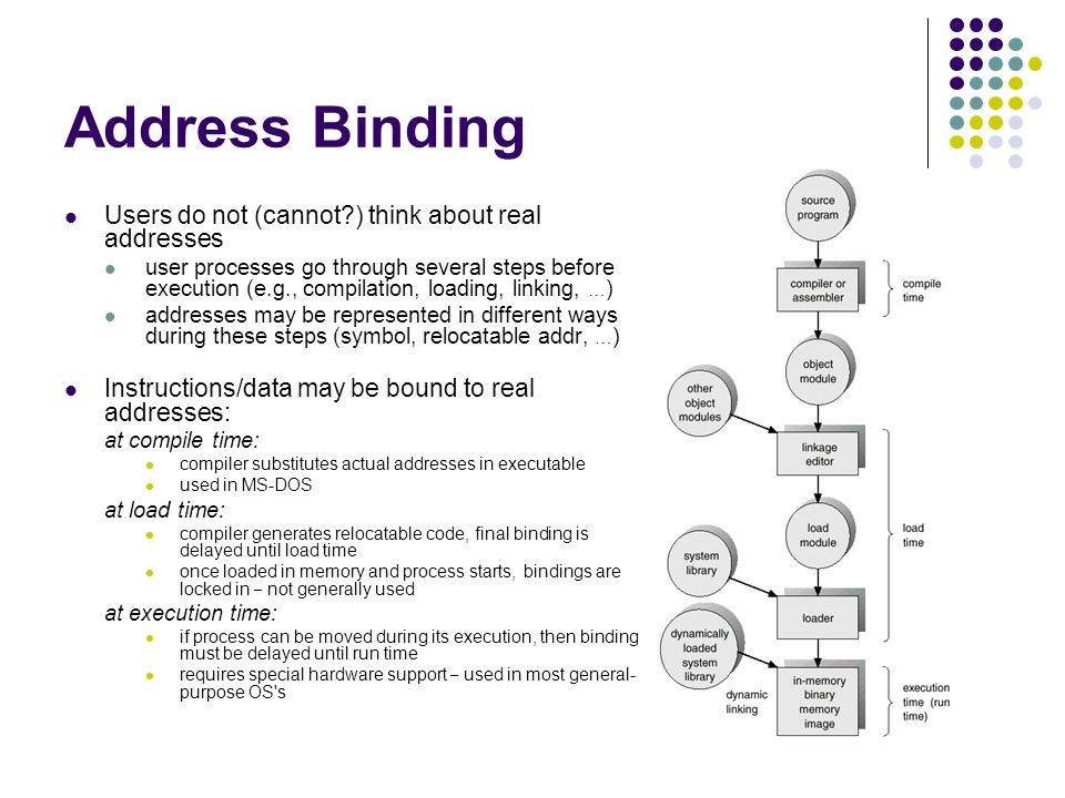 Address Binding Users do not (cannot ) think about real addresses
