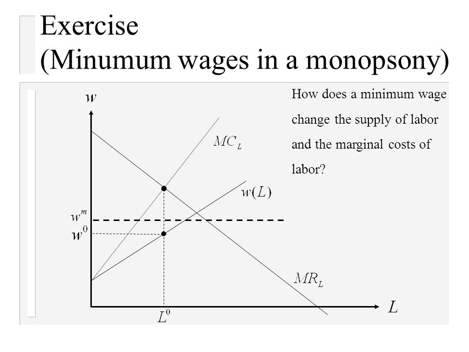how to find the minimum marginal cost