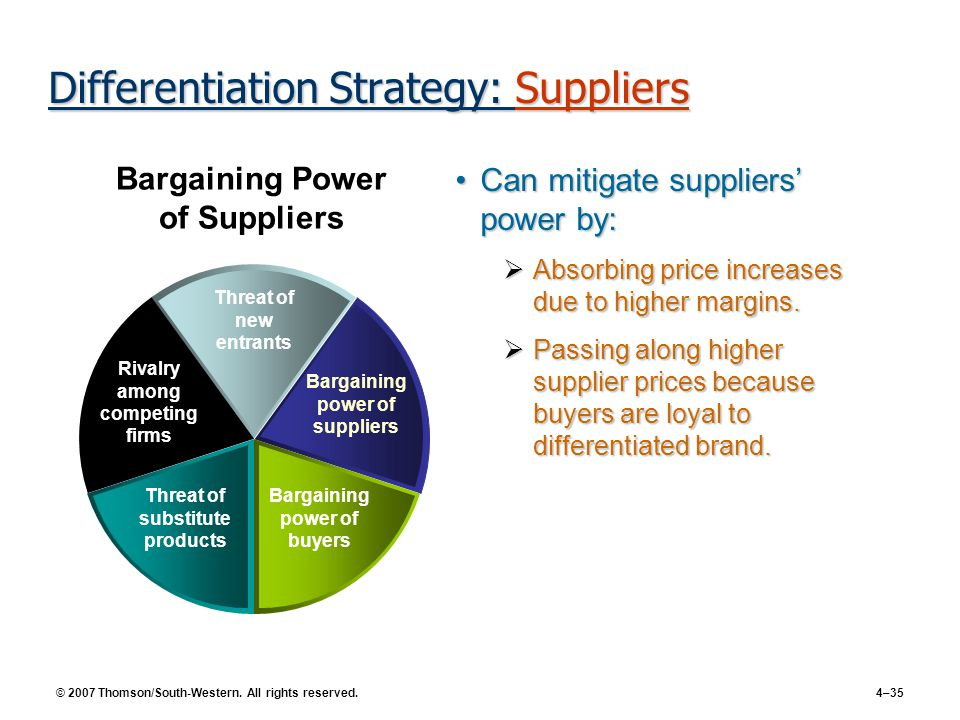 Strategy automotive industry and bargaining power