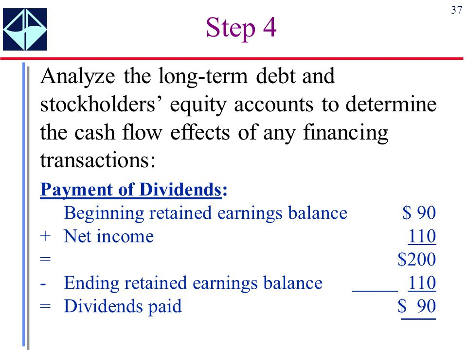 effects of income cash flow and Chapter 3--income flows ver  free cash flow d examine the cash effects of income from  increase in accounts receivable dchapter 3--income flows versus cash.