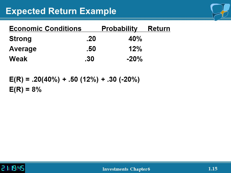 Expected Return Example