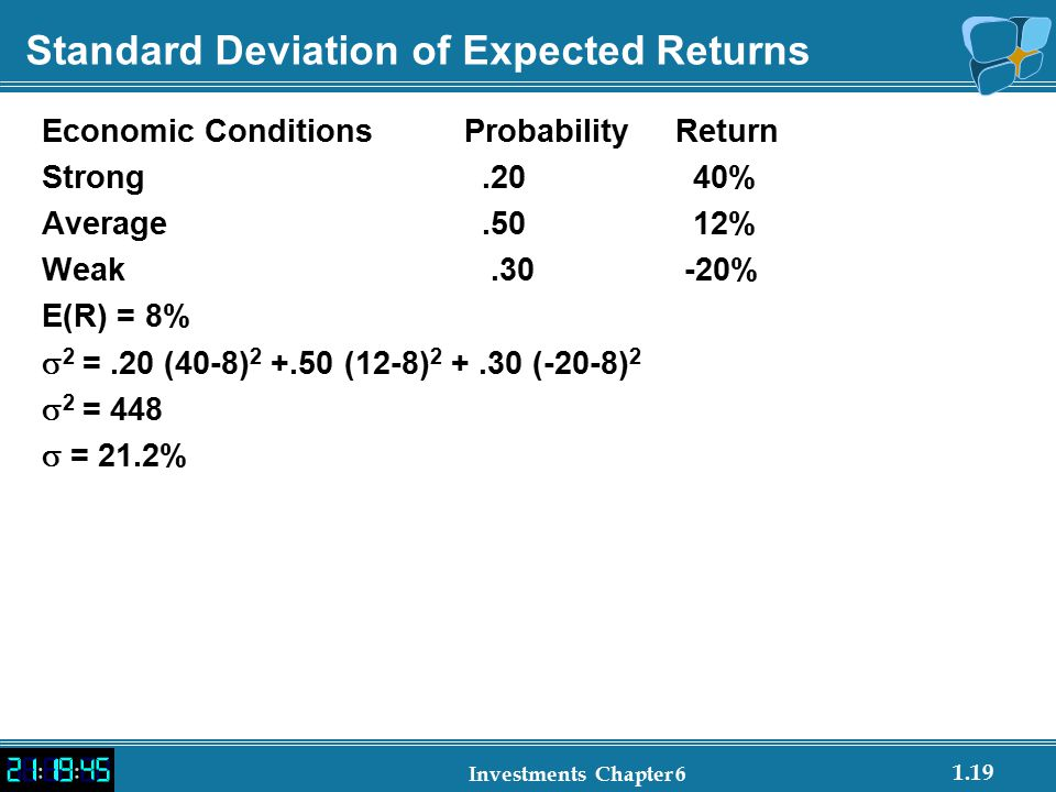 Standard Deviation of Expected Returns