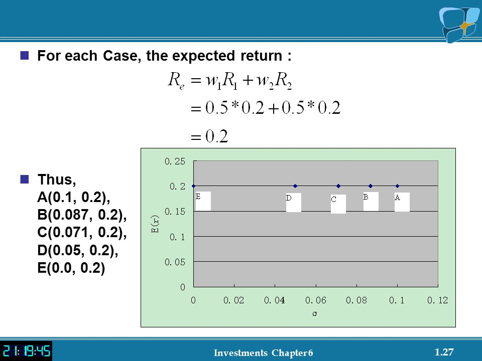 For each Case, the expected return :