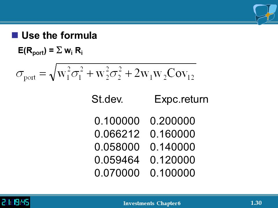 Use the formula E(Rport) = S wi Ri. St.dev. Expc.return