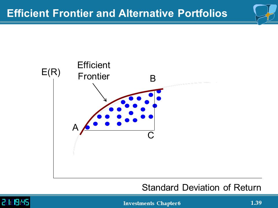 Efficient Frontier and Alternative Portfolios