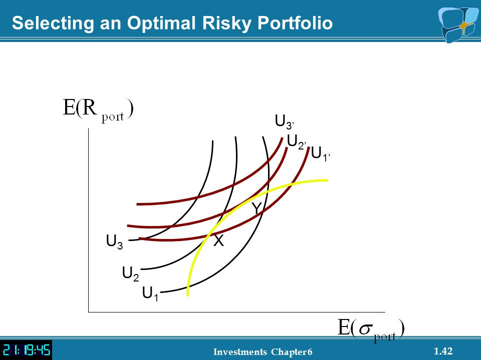 Selecting an Optimal Risky Portfolio