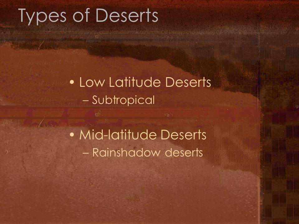 Deserts & Wind Arid Landscapes. - ppt download