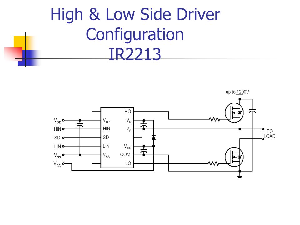 High & Low Side Driver Configuration IR2213