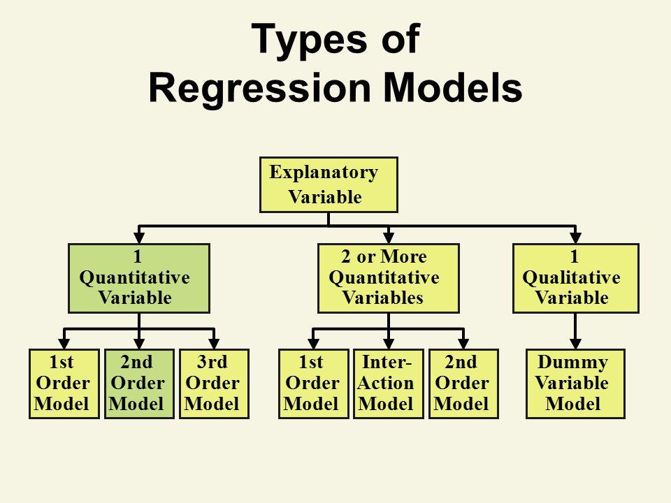 two factors model