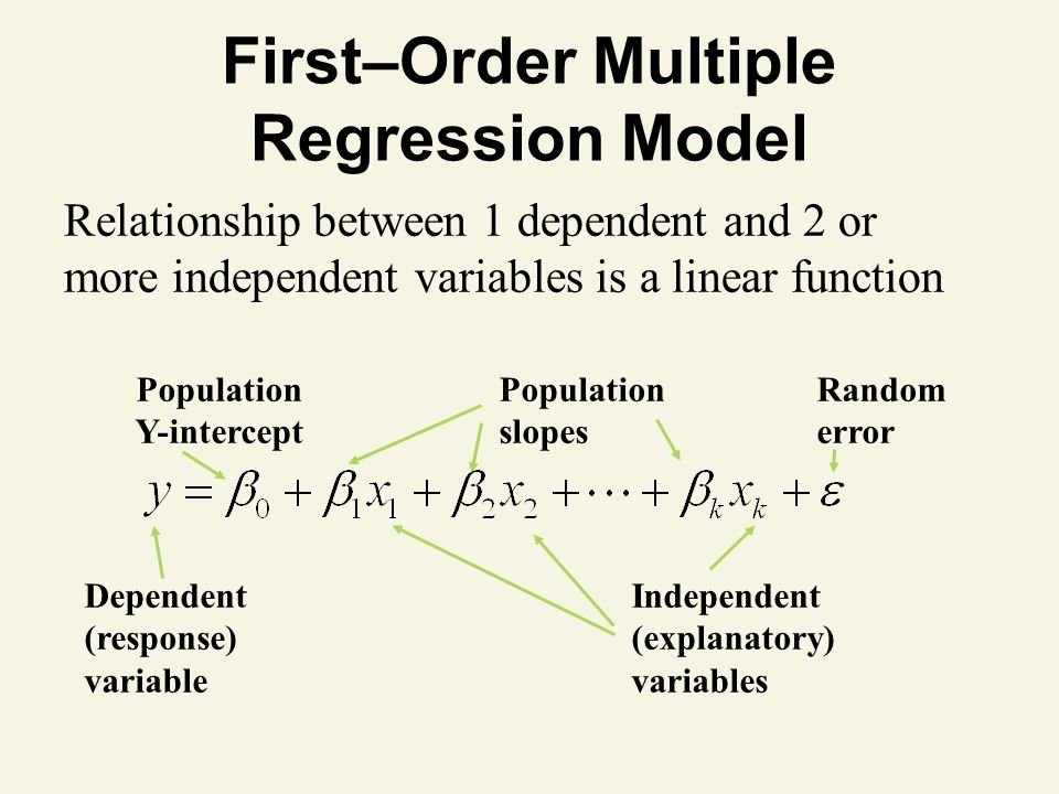 how to find the standard error of the regression model