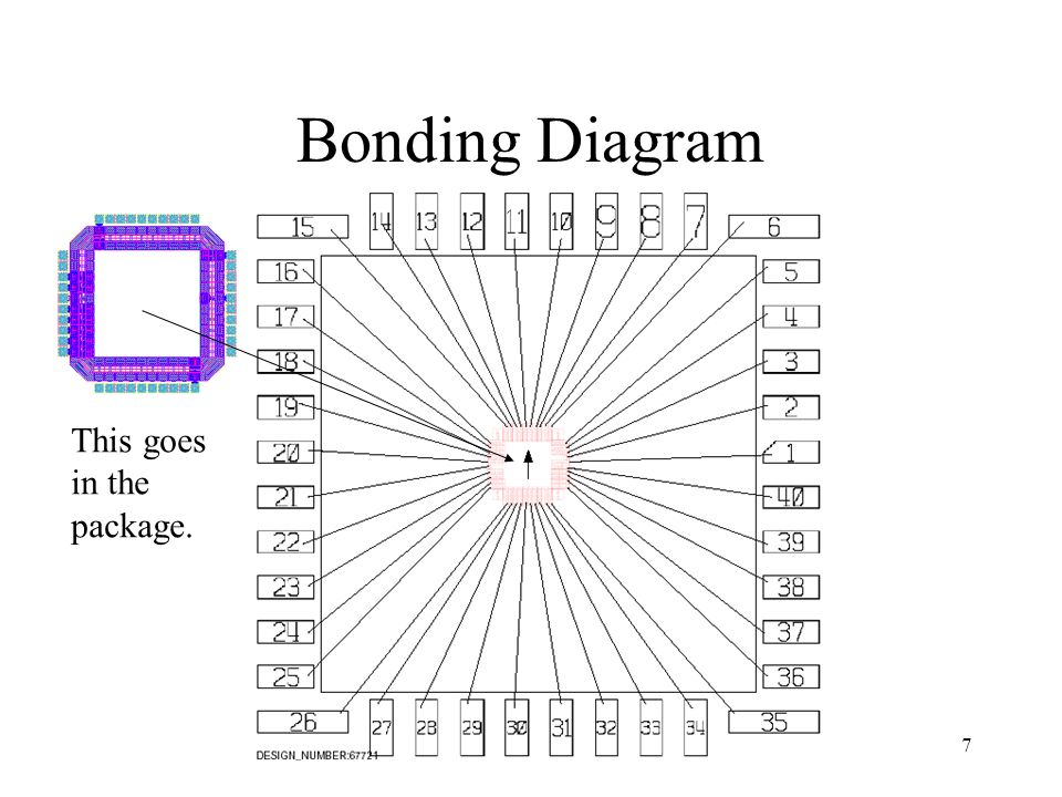 fifo chip design example