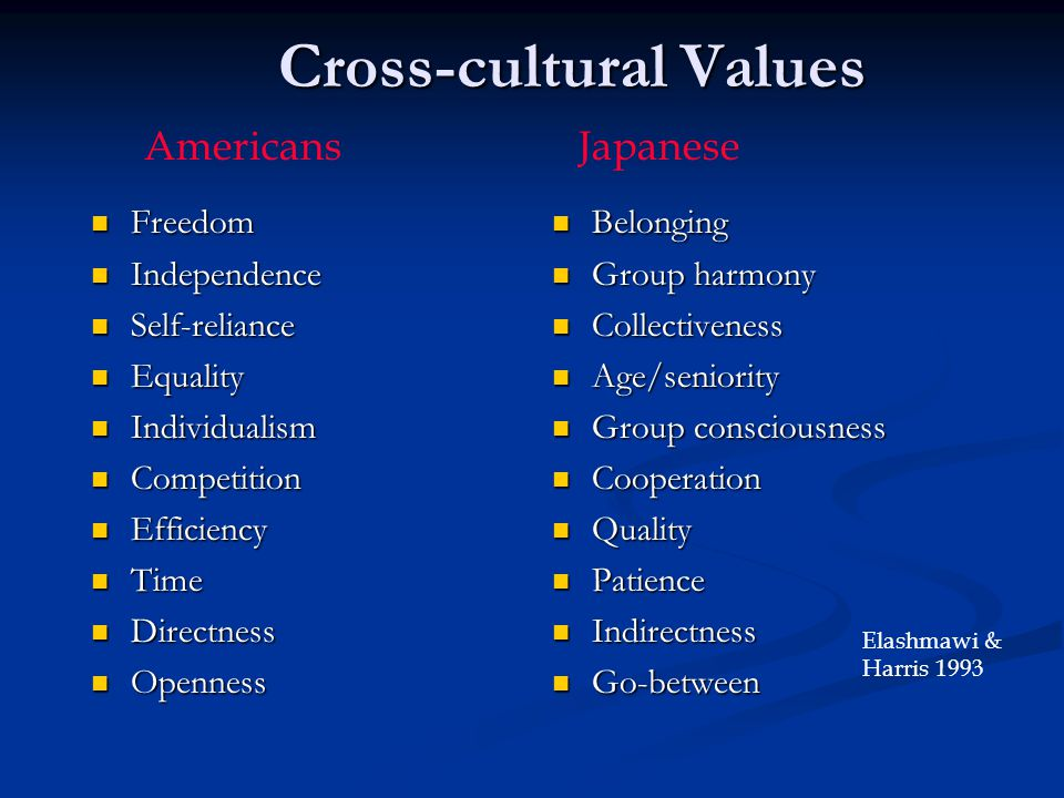 cross cultural communication between japanese and western Cross-cultural communication is a field of study that looks at how people from differing cultural backgrounds communicate, in similar and different ways among themselves,  differences between western communication and traditional indigenous communication.
