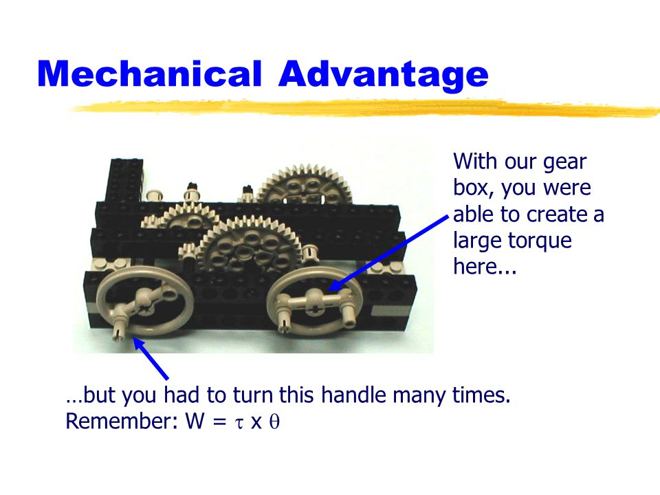 Mechanical Advantage With our gear box, you were able to create a large torque here... …but you had to turn this handle many times.