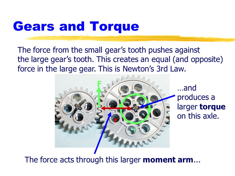 Gears and Torque The force from the small gear's tooth pushes against