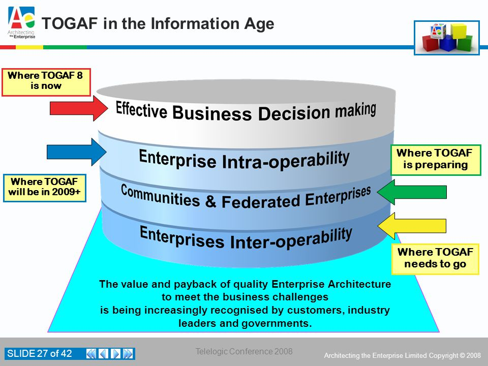 Ordinaire TOGAF In The Information Age