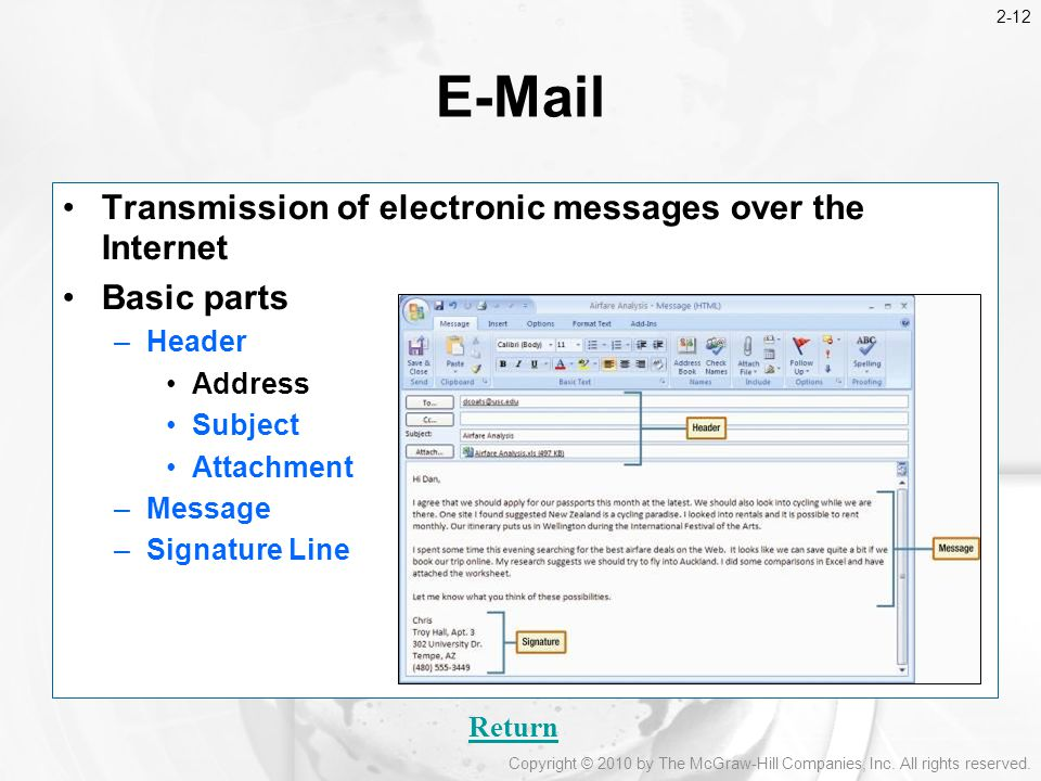 Transmission of electronic messages over the Internet