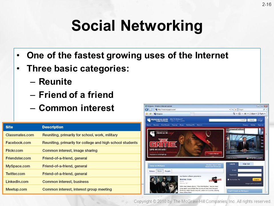 Social Networking One of the fastest growing uses of the Internet