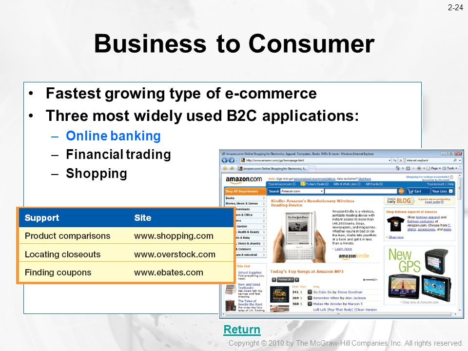 Business to Consumer Fastest growing type of e-commerce