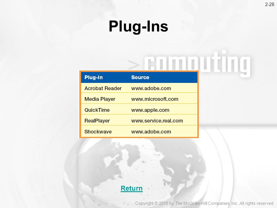2-28 Plug-Ins Return Copyright © 2010 by The McGraw-Hill Companies, Inc. All rights reserved.