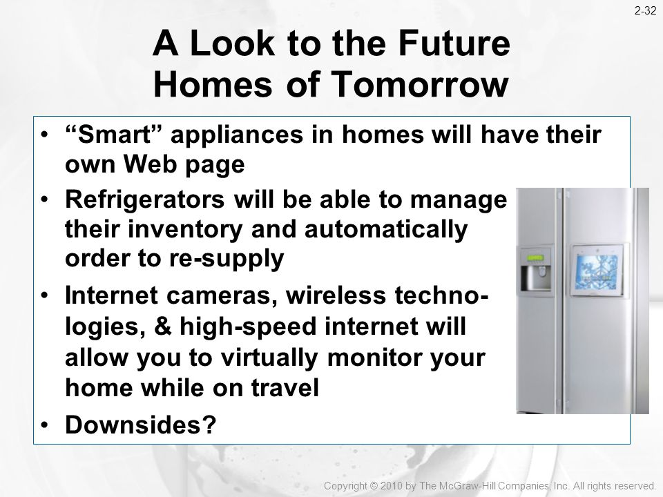 A Look to the Future Homes of Tomorrow