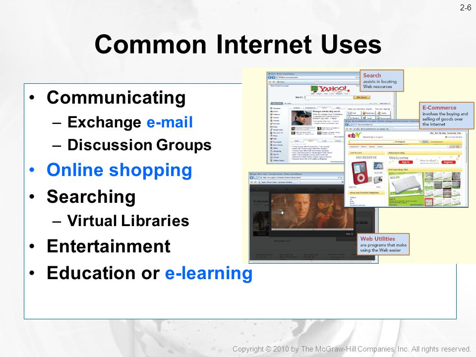 Common Internet Uses Communicating Online shopping Searching