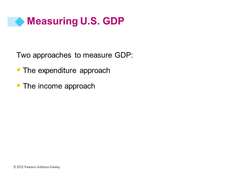 Measuring U.S. GDP Two approaches to measure GDP:
