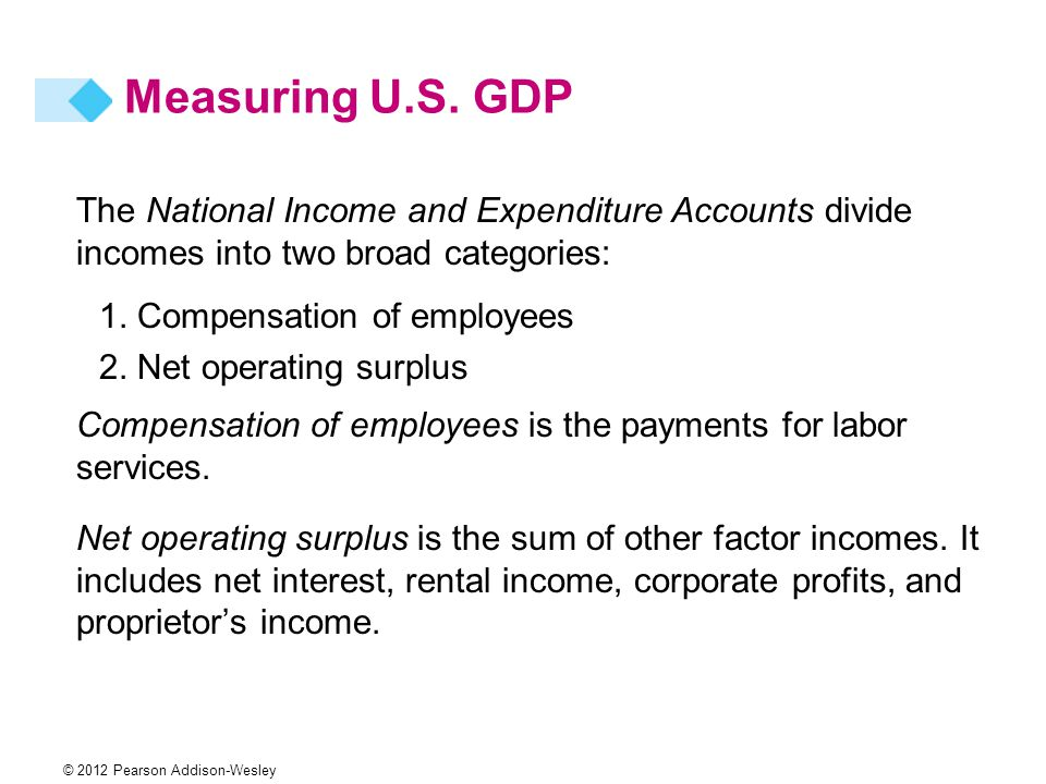 Measuring U.S. GDP The National Income and Expenditure Accounts divide incomes into two broad categories: