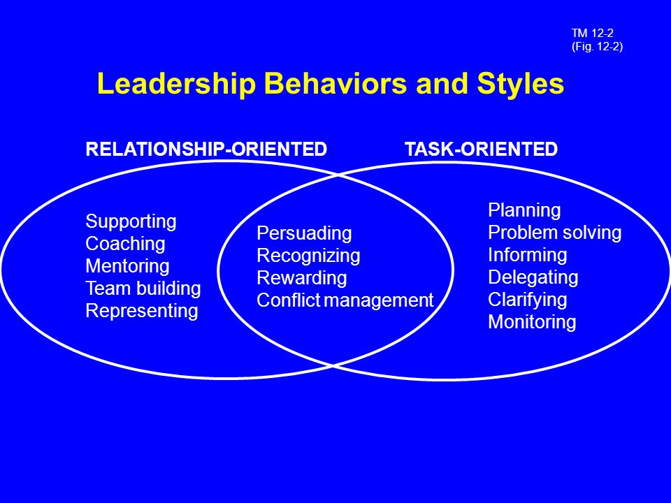 relationship oriented leadership behaviors and skills
