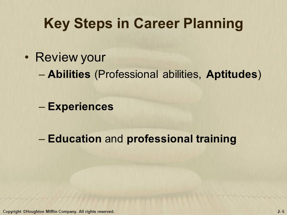 Key Steps in Career Planning