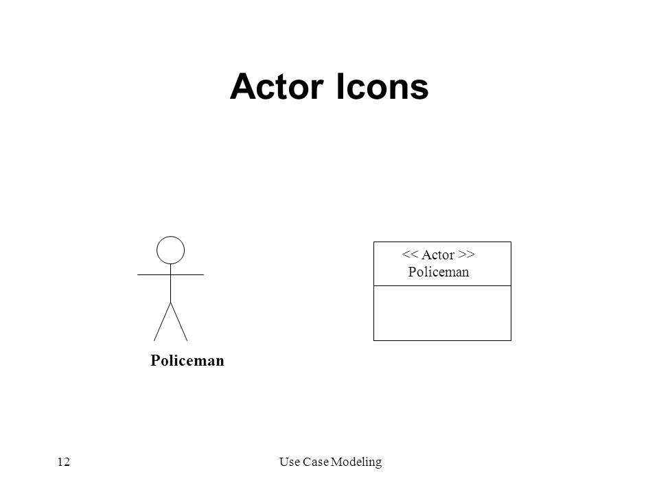 Actor Icons Policeman << Actor >> Use Case Modeling