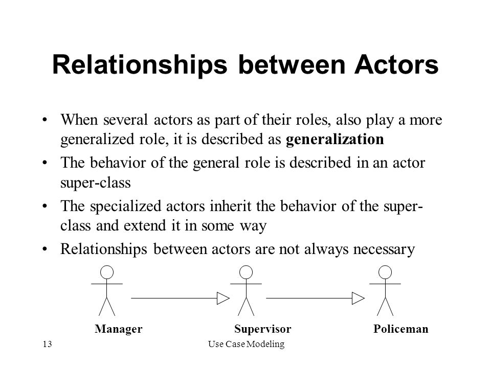 Relationships between Actors