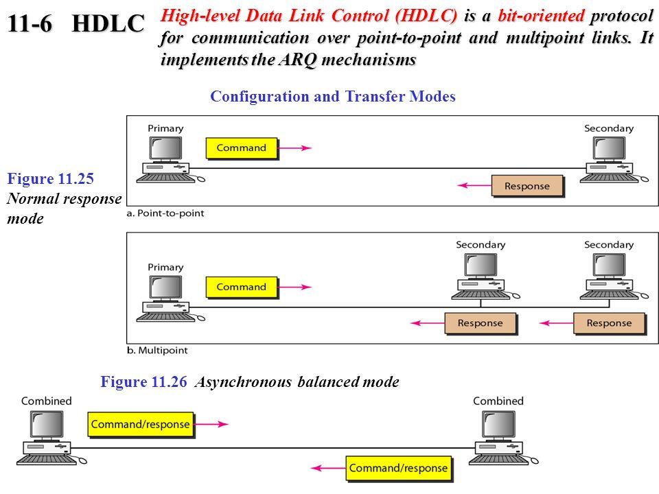 11 6 hdlc high level data link control hdlc is a bit oriented