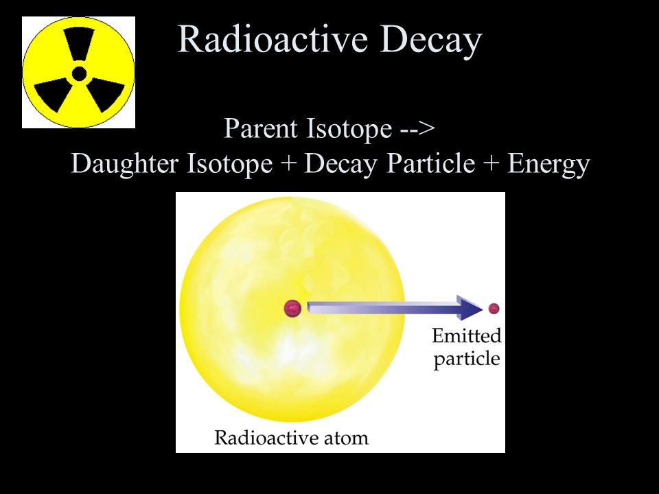 parent and daughter isotope relationship