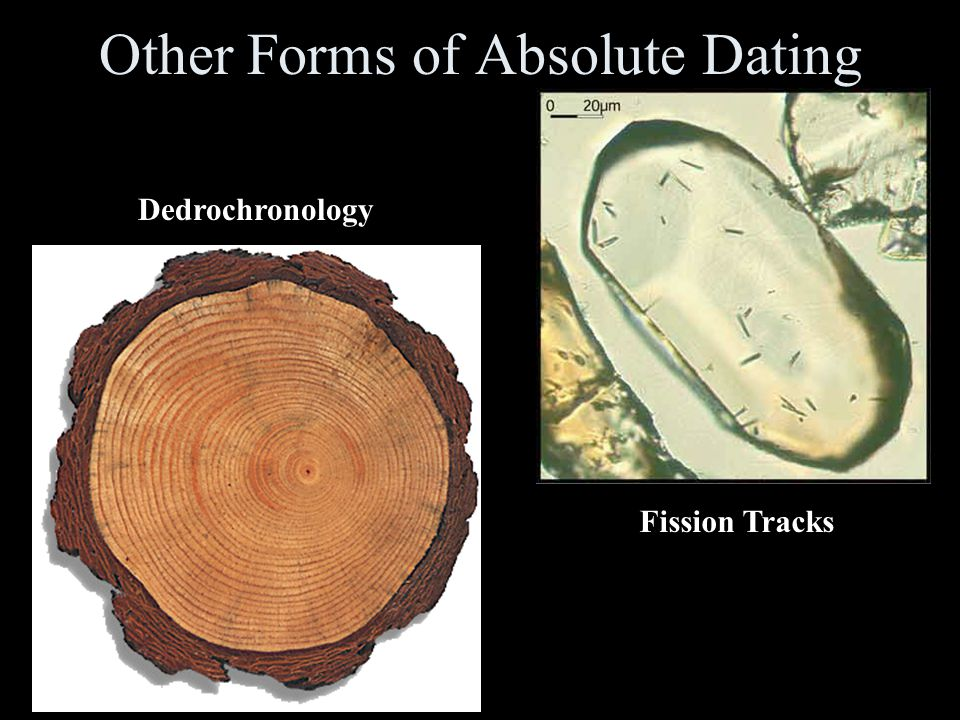 what are forms of absolute dating
