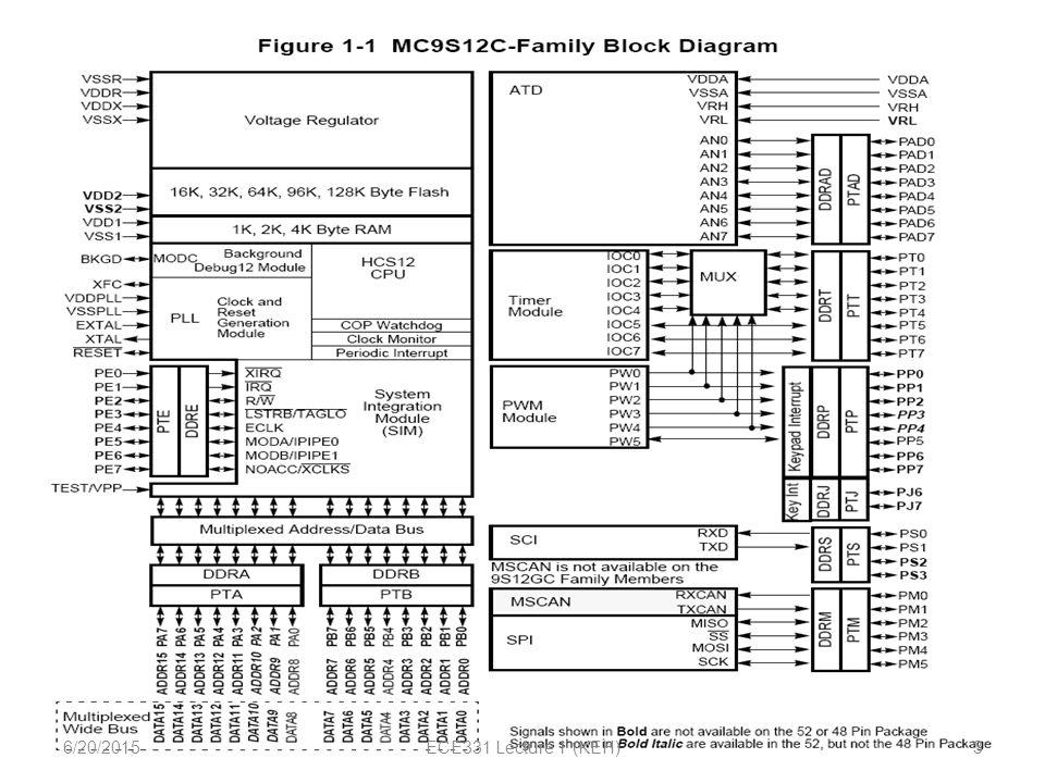 ece331 lecture 1 9s12cxx assembly language