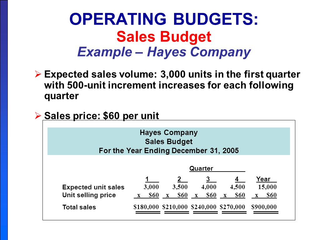 sales budget example Chapter 9 BUDGETING A budget is a formal written statement of ...