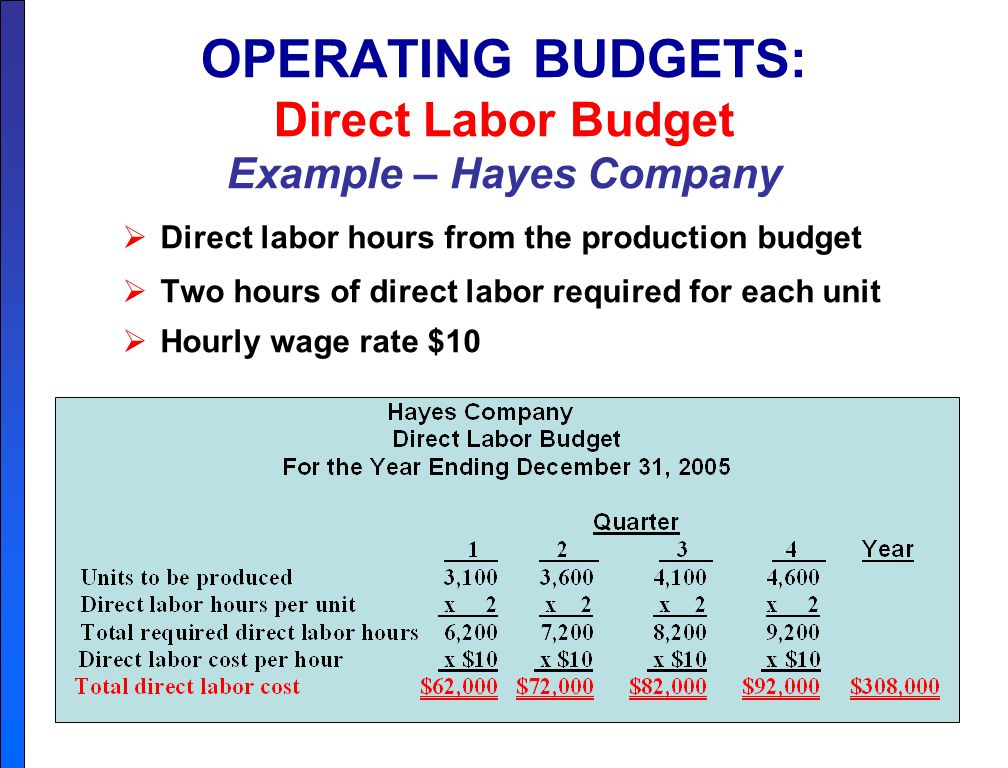 Chapter 9 BUDGETING A budget is a formal written statement of ...